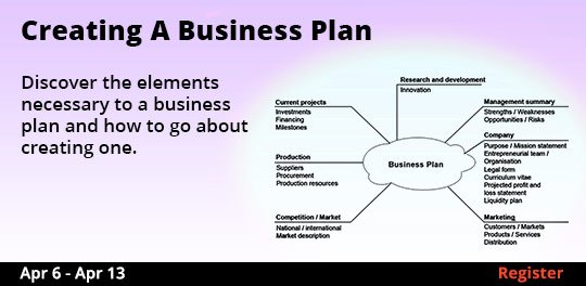 Creating A Business Plan,   4/6/2019 - 4/13/2019