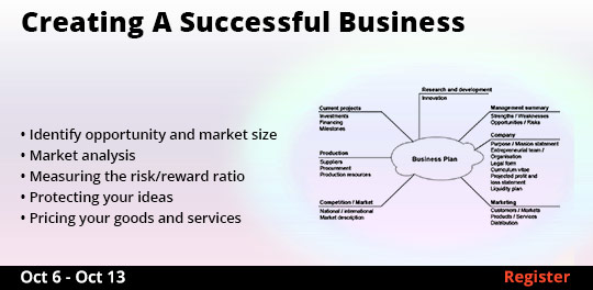 Creating A Successful Business, 10/6/2018 - 10/13/2018
