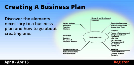 Creating A Business Plan 4/8-4/15